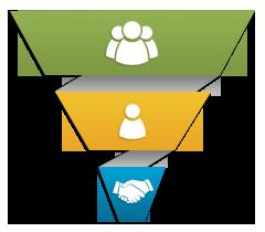 Высокая конверсия - соотношение заявок к переходам